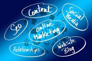 Marketing internetowy - z czym się to je?